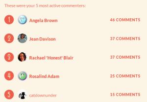 2013Commenters