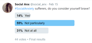 Brave Social Anxiety Sufferers